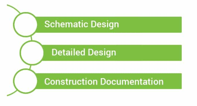 Structural engineering firm and Design Service