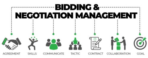 Bidding and Negotiation Management in Washington DC, Baltimore, MD and Virginia