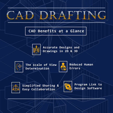 CAD Drafting Services in Washington DC