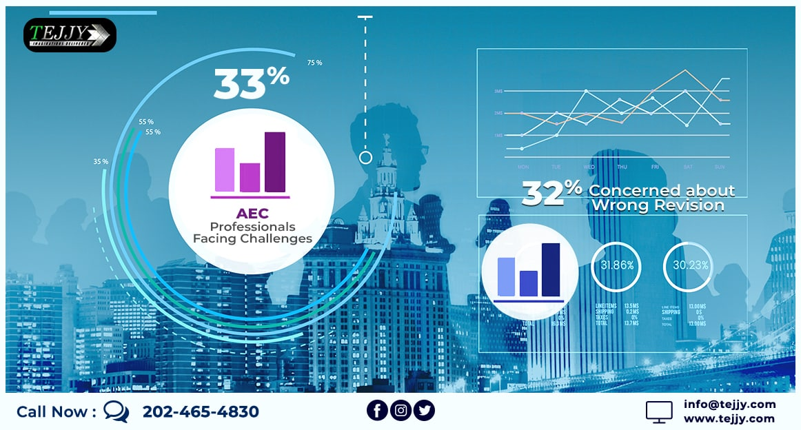 BIM Services Provider in USA |Tejjy BIM companies in usa