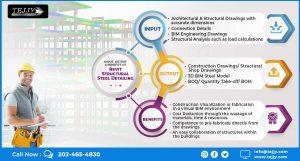 revit steel detailing services