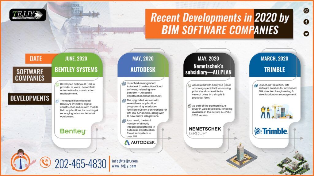 BIM Engineering company