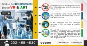 bim and virtual reality, virtual reality in construction