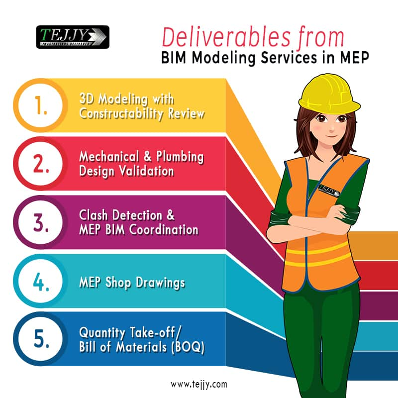 What is the Role of BIM Modeling Services in MEP