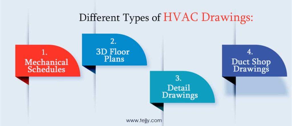 hvac shop drawings services Tejjy Inc