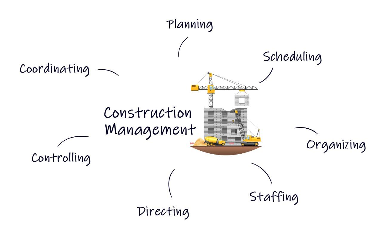 Construction Management Tejjy Inc