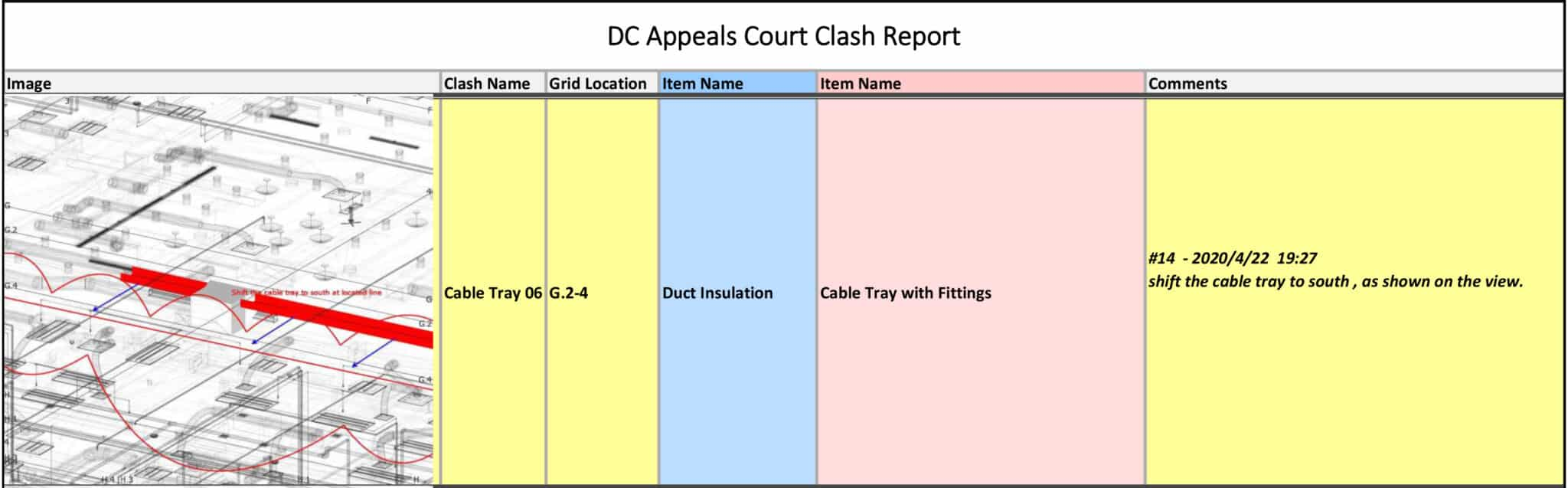 Tejjy   Clash Detection and Resolution